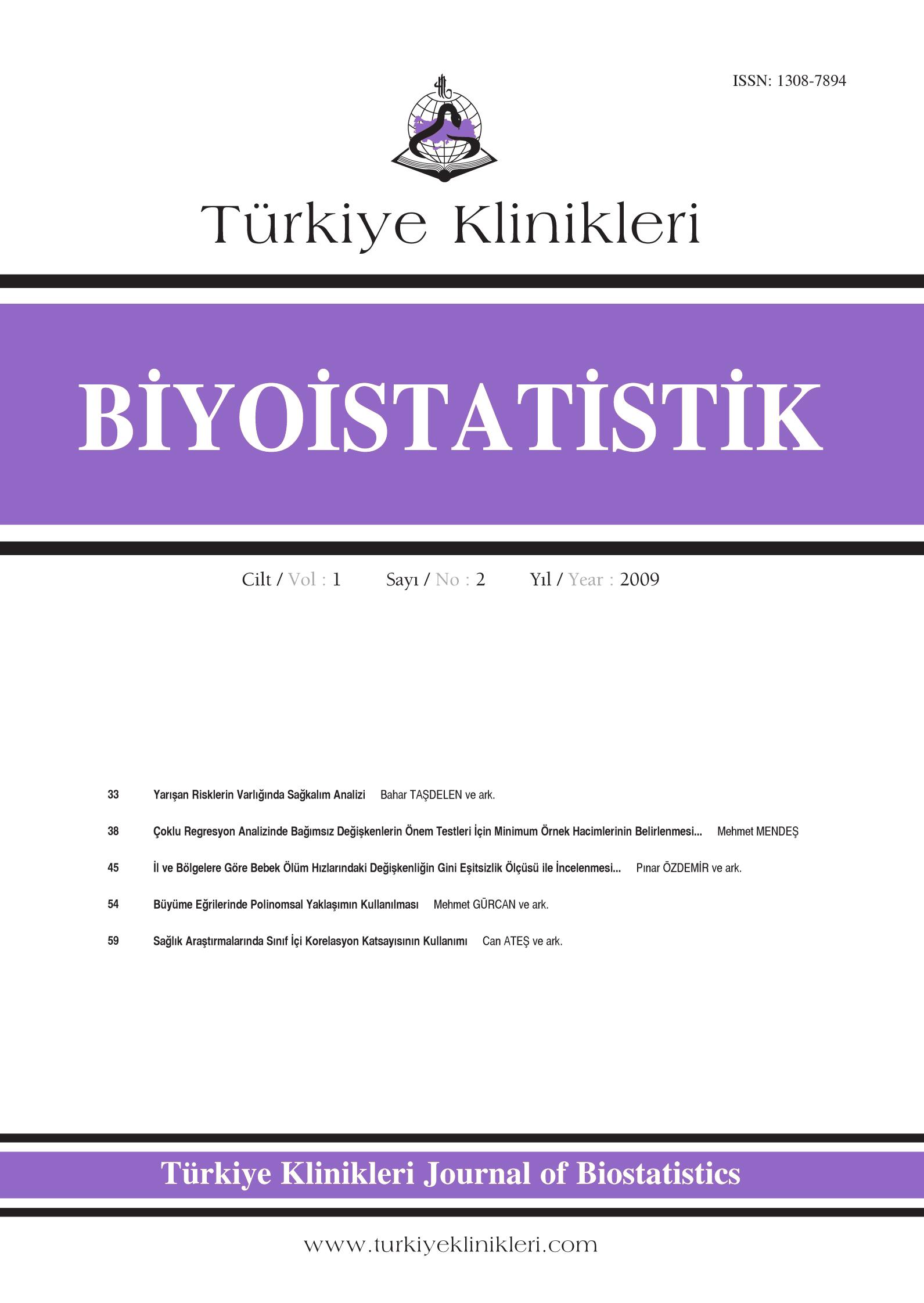 biostatistics daybook article